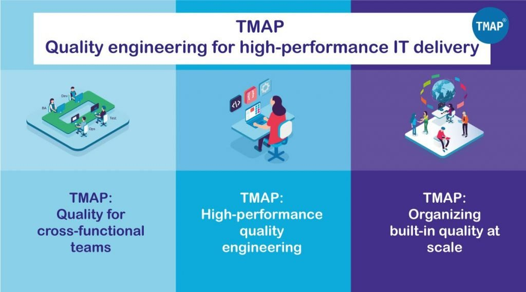 2020-TMAP-Schema